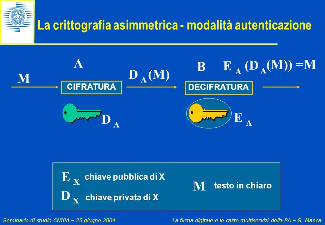Seminario di studio CNIPA – 25 giugno 2004 La firma digitale e le carte multiservizi della PA – G. Manca La crittografia asimmetrica - modalità autent