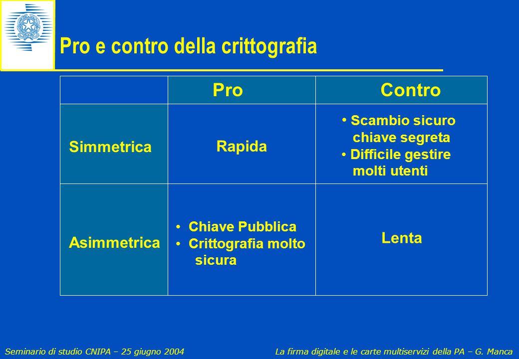 Seminario di studio CNIPA – 25 giugno 2004 La firma digitale e le carte multiservizi della PA – G. Manca Pro e contro della crittografia ProContro Sca