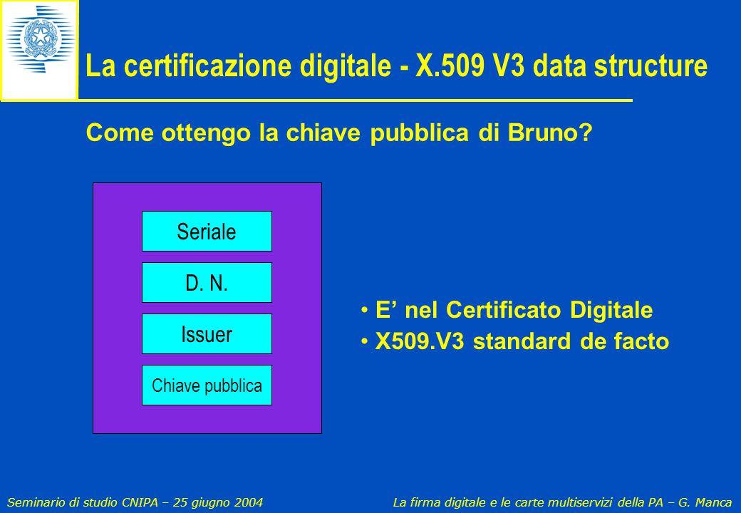 Seminario di studio CNIPA – 25 giugno 2004 La firma digitale e le carte multiservizi della PA – G. Manca E' nel Certificato Digitale X509.V3 standard