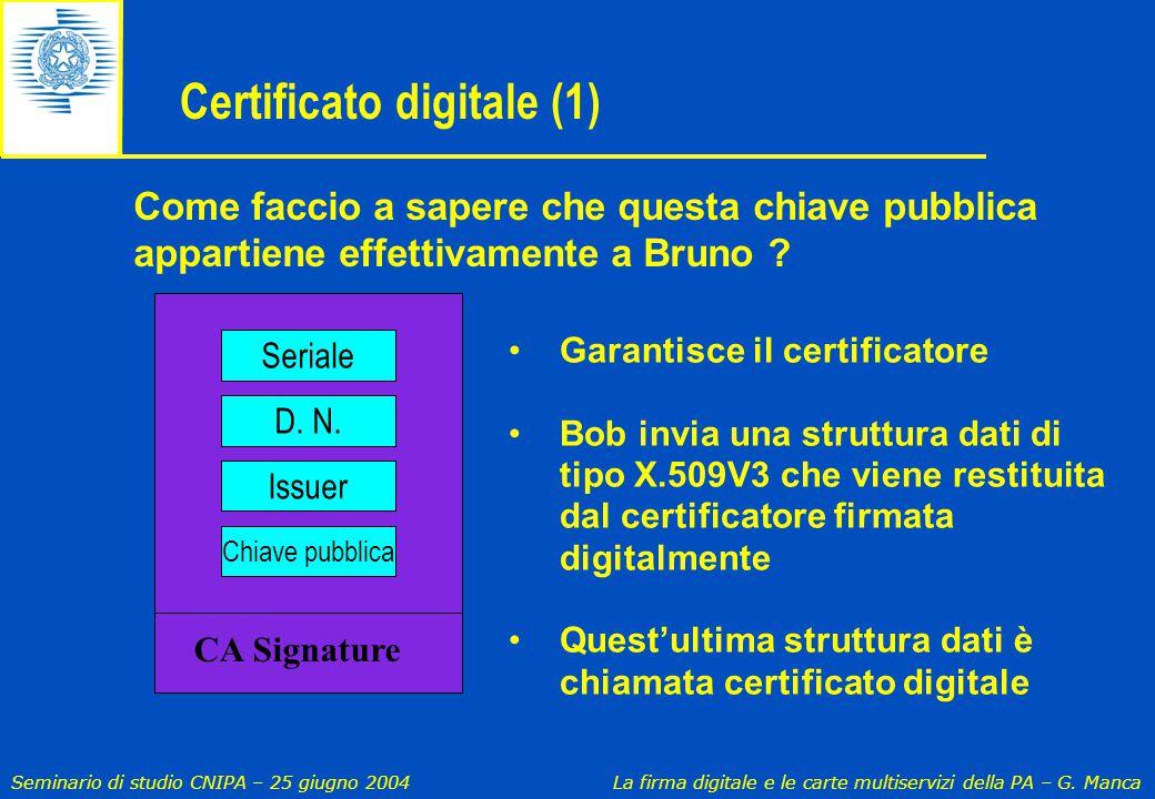 Seminario di studio CNIPA – 25 giugno 2004 La firma digitale e le carte multiservizi della PA – G. Manca Seriale D. N. Issuer Chiave pubblica CA Signa