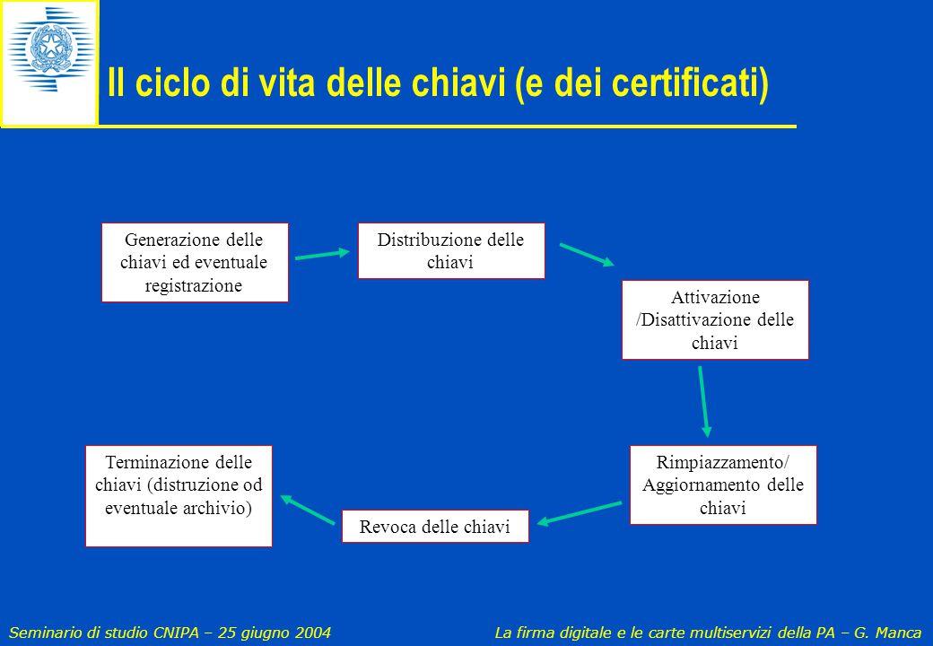 Seminario di studio CNIPA – 25 giugno 2004 La firma digitale e le carte multiservizi della PA – G. Manca Il ciclo di vita delle chiavi (e dei certific