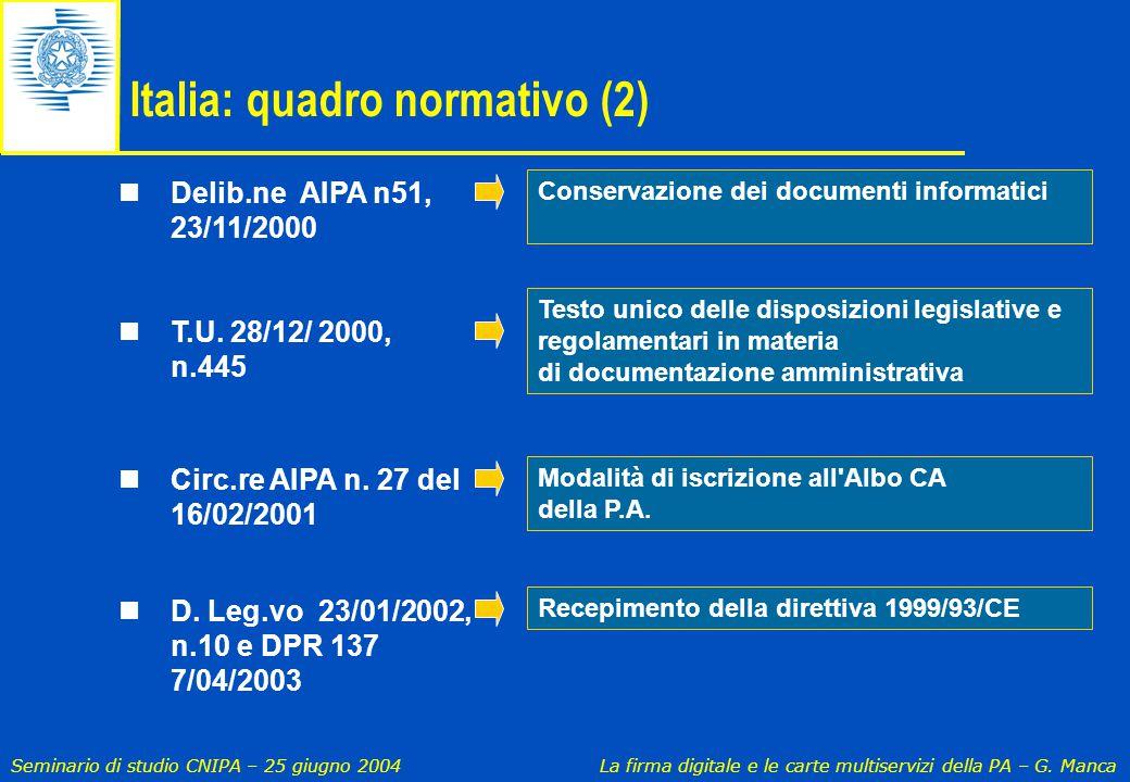 Seminario di studio CNIPA – 25 giugno 2004 La firma digitale e le carte multiservizi della PA – G. Manca Delib.ne AIPA n51, 23/11/2000 T.U. 28/12/ 200