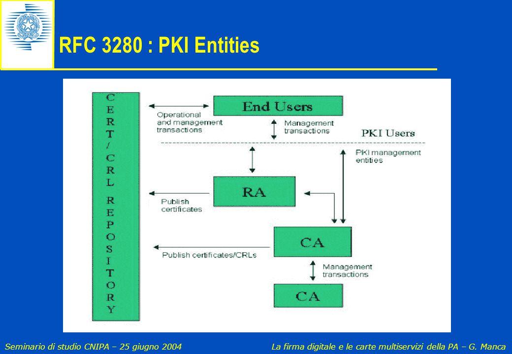 Seminario di studio CNIPA – 25 giugno 2004 La firma digitale e le carte multiservizi della PA – G. Manca RFC 3280 : PKI Entities