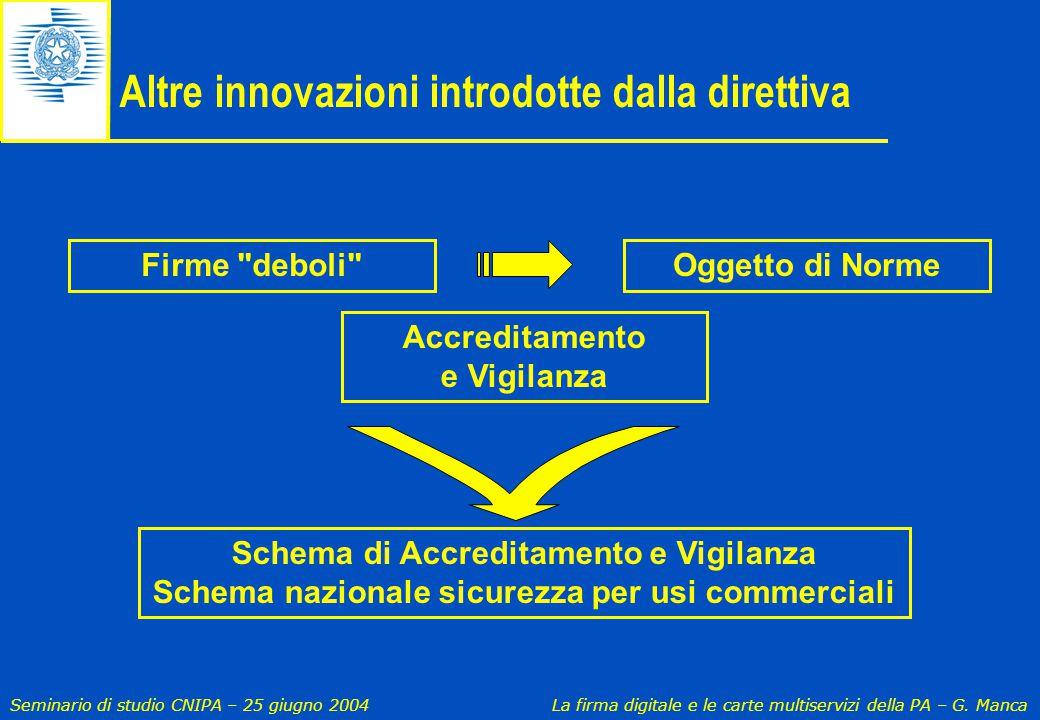 Seminario di studio CNIPA – 25 giugno 2004 La firma digitale e le carte multiservizi della PA – G. Manca Altre innovazioni introdotte dalla direttiva