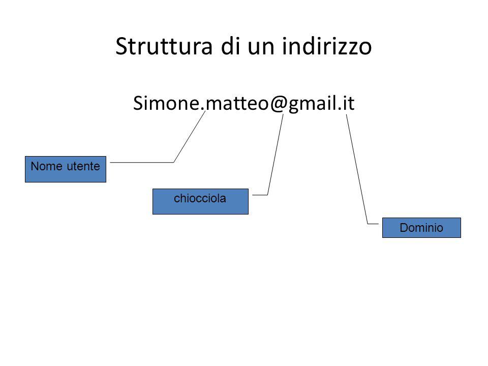 Struttura di un indirizzo Simone.matteo@gmail.it Nome utente chiocciola Dominio
