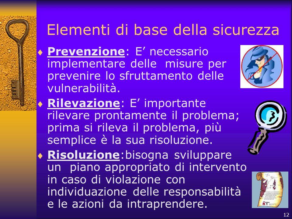 12 Elementi di base della sicurezza  Prevenzione: E' necessario implementare delle misure per prevenire lo sfruttamento delle vulnerabilità.  Rileva