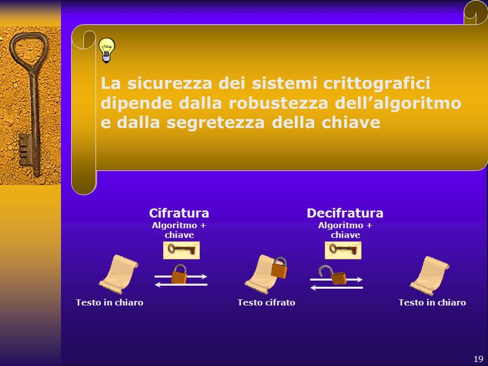 19 Sistema crittografico Per sistema crittografico si intende un sistema in grado di cifrare e decifrare un messaggio attraverso l'uso di un algoritmo