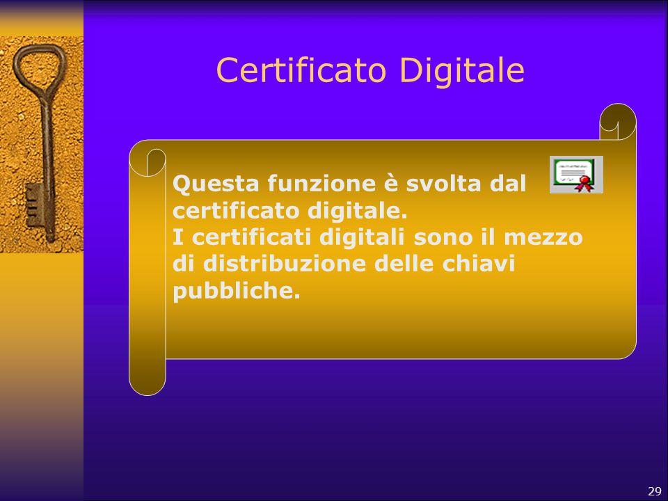 29 Certificato Digitale Una firma digitale, da sola, non fornisce un legame stretto con la persona o entità. Come si fa a sapere che una chiave pubbli
