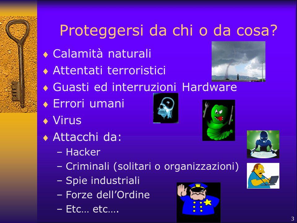 3 Proteggersi da chi o da cosa?  Calamità naturali  Attentati terroristici  Guasti ed interruzioni Hardware  Errori umani  Virus  Attacchi da: –