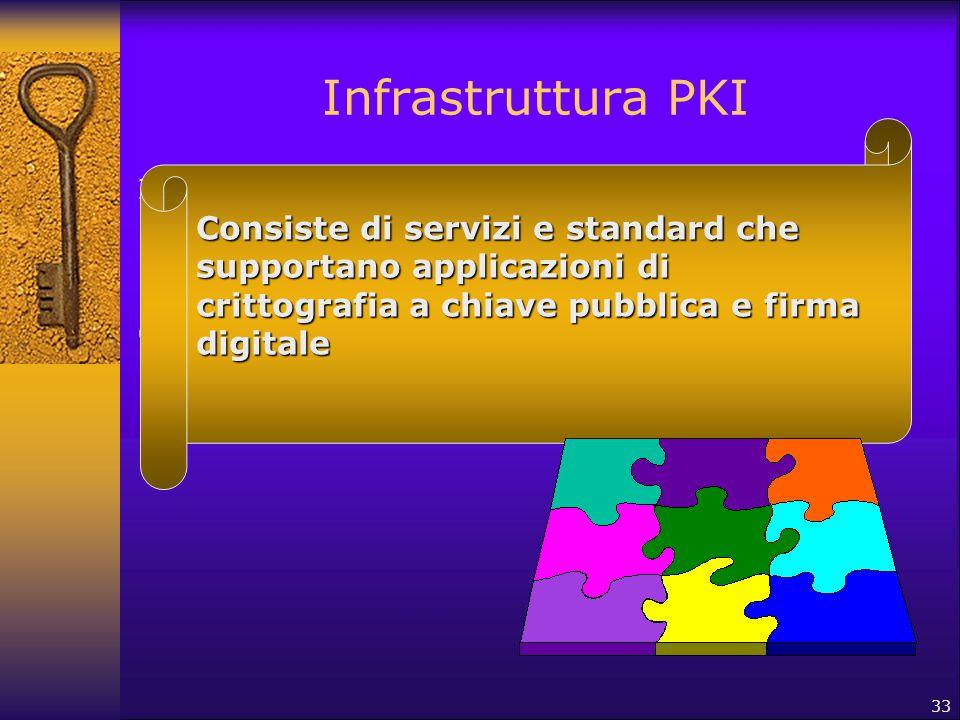 33 Infrastruttura PKI I certificati digitali richiedono uno strumento per creare, distribuire, memorizzare, revocare i certificati e per aggiornare e