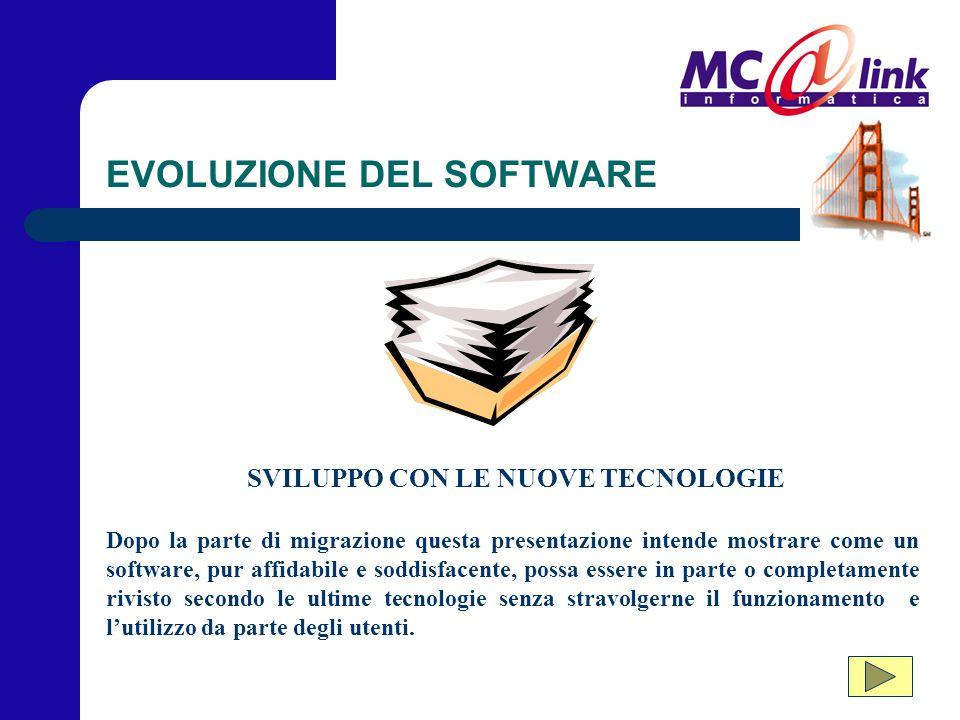 EVOLUZIONE DEL SOFTWARE SVILUPPO CON LE NUOVE TECNOLOGIE Dopo la parte di migrazione questa presentazione intende mostrare come un software, pur affid