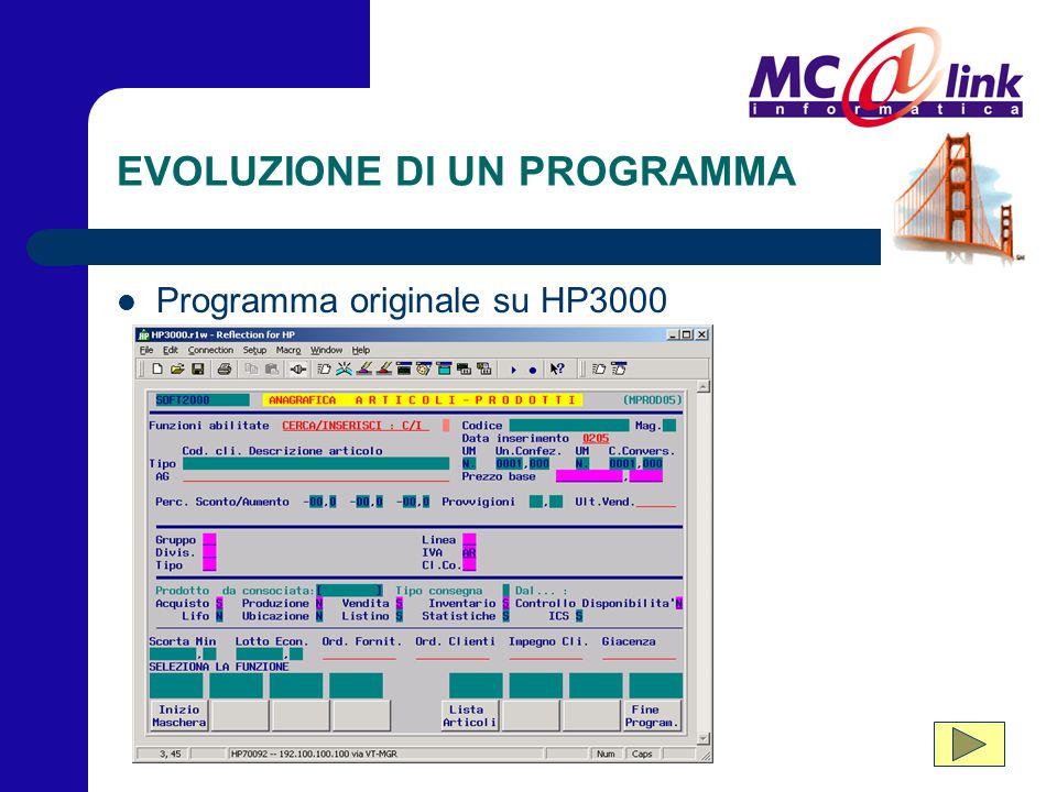 EVOLUZIONE DI UN PROGRAMMA Programma originale su HP3000