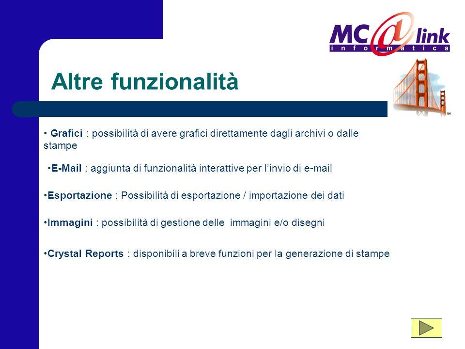Altre funzionalità Grafici : possibilità di avere grafici direttamente dagli archivi o dalle stampe E-Mail : aggiunta di funzionalità interattive per