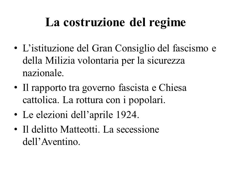 La costruzione del regime L'istituzione del Gran Consiglio del fascismo e della Milizia volontaria per la sicurezza nazionale.