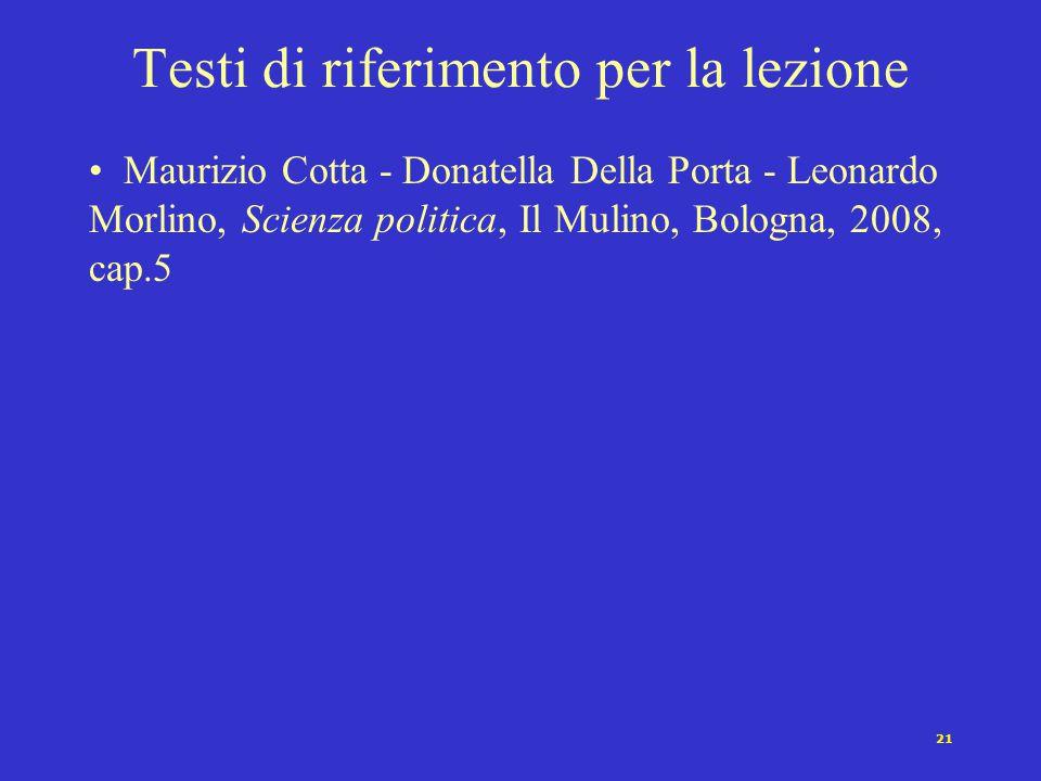 21 Testi di riferimento per la lezione Maurizio Cotta - Donatella Della Porta - Leonardo Morlino, Scienza politica, Il Mulino, Bologna, 2008, cap.5