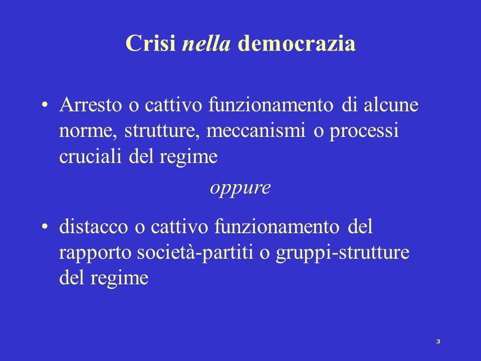 3 Crisi nella democrazia Arresto o cattivo funzionamento di alcune norme, strutture, meccanismi o processi cruciali del regime oppure distacco o cattivo funzionamento del rapporto società-partiti o gruppi-strutture del regime