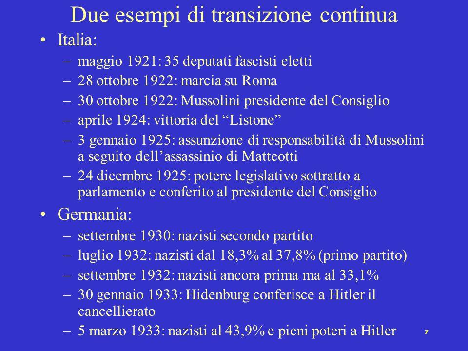 7 Due esempi di transizione continua Italia: –maggio 1921: 35 deputati fascisti eletti –28 ottobre 1922: marcia su Roma –30 ottobre 1922: Mussolini presidente del Consiglio –aprile 1924: vittoria del Listone –3 gennaio 1925: assunzione di responsabilità di Mussolini a seguito dell'assassinio di Matteotti –24 dicembre 1925: potere legislativo sottratto a parlamento e conferito al presidente del Consiglio Germania: –settembre 1930: nazisti secondo partito –luglio 1932: nazisti dal 18,3% al 37,8% (primo partito) –settembre 1932: nazisti ancora prima ma al 33,1% –30 gennaio 1933: Hidenburg conferisce a Hitler il cancellierato –5 marzo 1933: nazisti al 43,9% e pieni poteri a Hitler