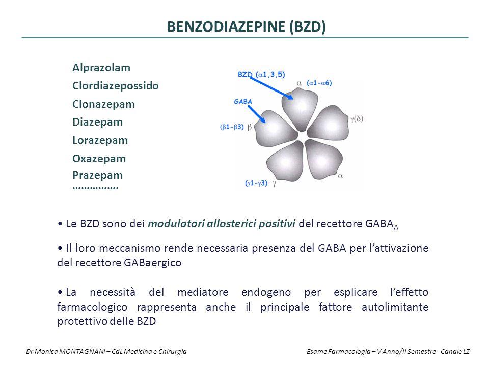 Le BZD sono dei modulatori allosterici positivi del recettore GABA A Il loro meccanismo rende necessaria presenza del GABA per l'attivazione del recet