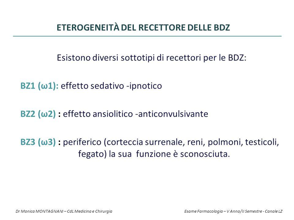 ETEROGENEITÀ DEL RECETTORE DELLE BDZ Esistono diversi sottotipi di recettori per le BDZ: BZ1 (ω1): effetto sedativo -ipnotico BZ2 (ω2) : effetto ansio