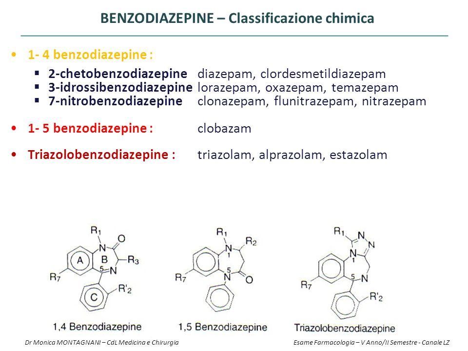 BENZODIAZEPINE – Classificazione chimica 1- 4 benzodiazepine :  2-chetobenzodiazepinediazepam, clordesmetildiazepam  3-idrossibenzodiazepinelorazepa