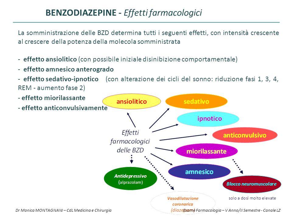 La somministrazione delle BZD determina tutti i seguenti effetti, con intensità crescente al crescere della potenza della molecola somministrata - eff
