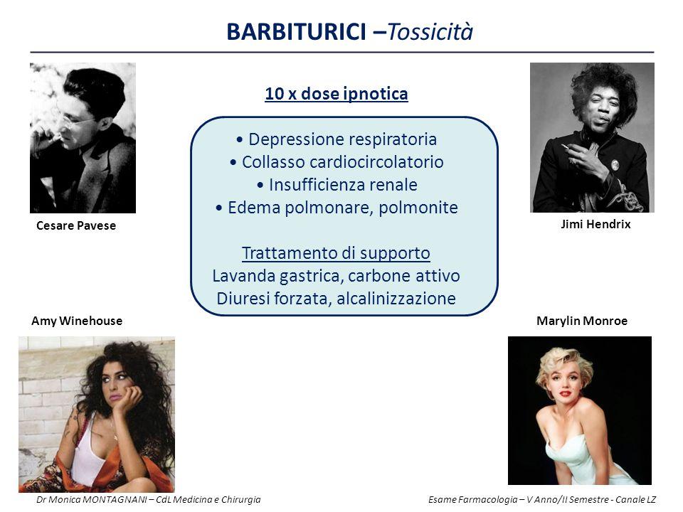 BARBITURICI –Tossicità 10 x dose ipnotica Depressione respiratoria Collasso cardiocircolatorio Insufficienza renale Edema polmonare, polmonite Trattam