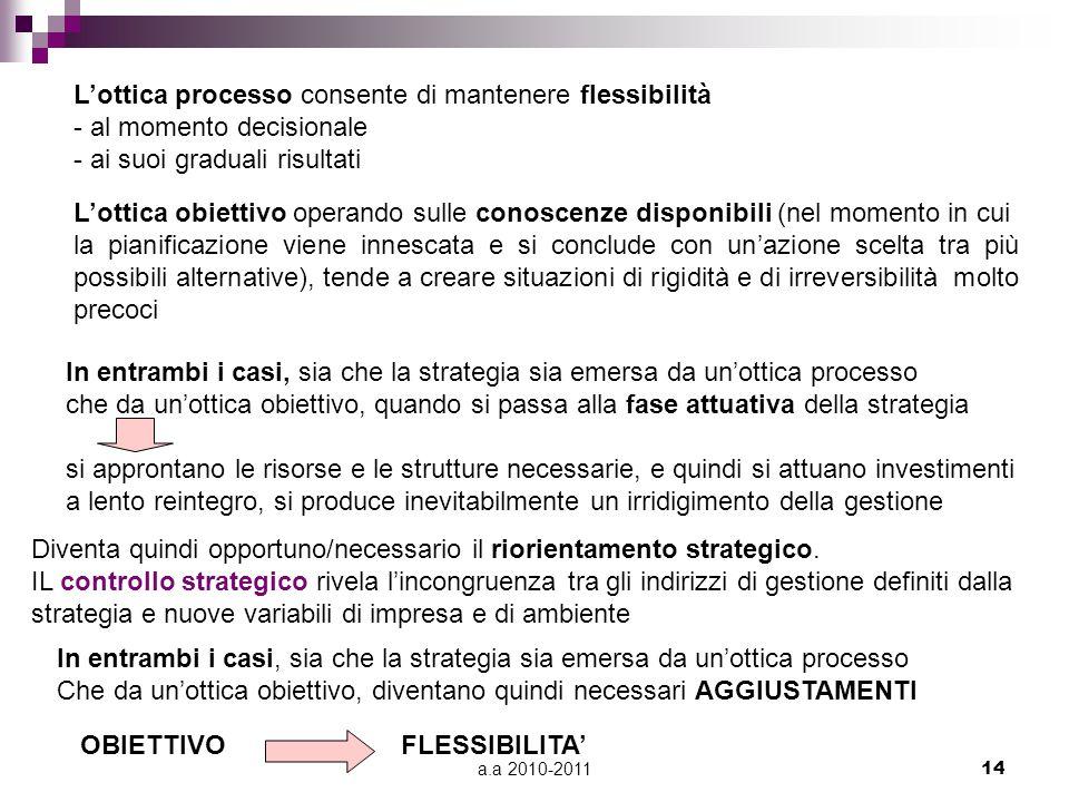 a.a 2010-201114 L'ottica processo consente di mantenere flessibilità - al momento decisionale - ai suoi graduali risultati L'ottica obiettivo operando