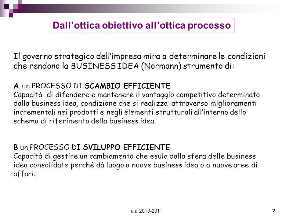 a.a 2010-20112 Dall'ottica obiettivo all'ottica processo Il governo strategico dell'impresa mira a determinare le condizioni che rendono la BUSINESS I