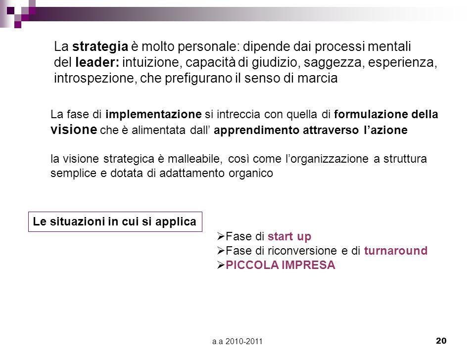 a.a 2010-201120 La strategia è molto personale: dipende dai processi mentali del leader: intuizione, capacità di giudizio, saggezza, esperienza, intro