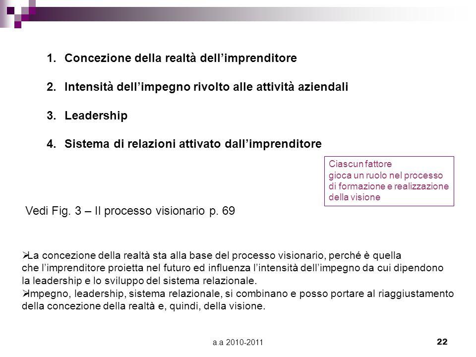 a.a 2010-201122 1.Concezione della realtà dell'imprenditore 2.Intensità dell'impegno rivolto alle attività aziendali 3.Leadership 4.Sistema di relazio