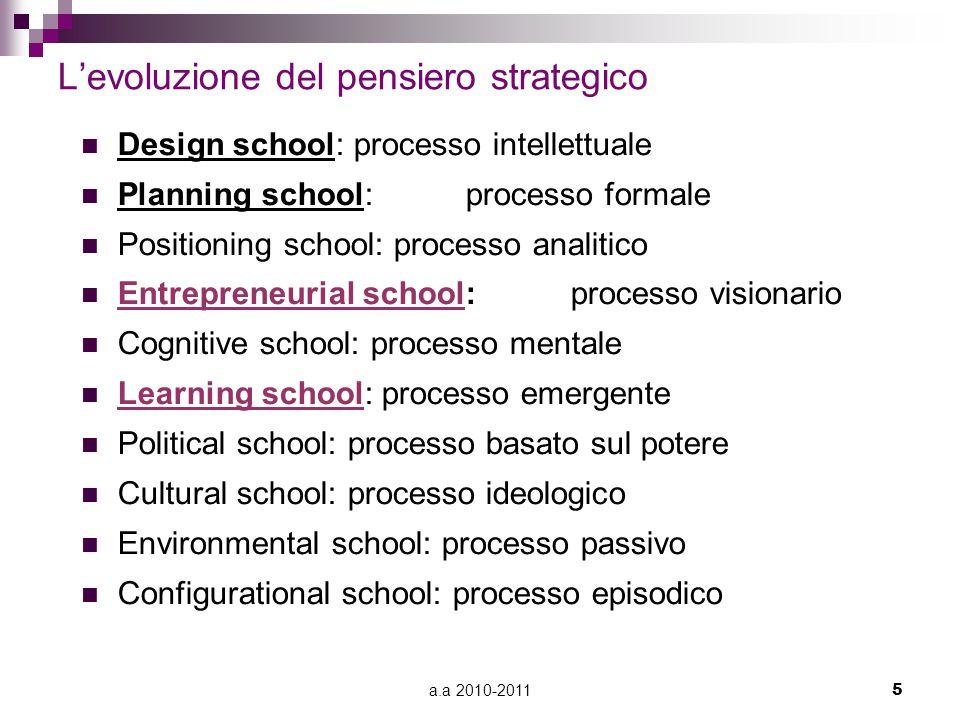 a.a 2010-20115 L'evoluzione del pensiero strategico Design school: processo intellettuale Planning school: processo formale Positioning school: proces
