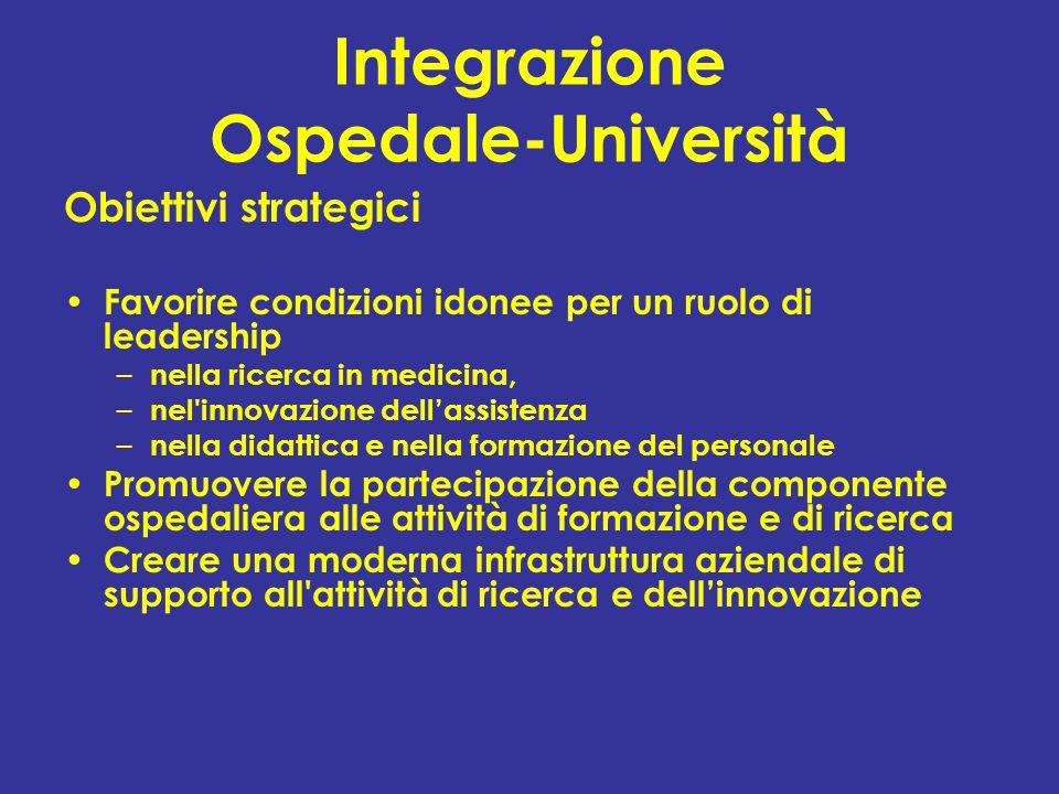 Integrazione Ospedale-Università Visione verso i pazienti: approccio integrato e multidisciplinare alla assistenza della persona, al centro della propria attività istituzionale garantire standard di assistenza, certificati da organismi indipendenti nazionale ed internazionali