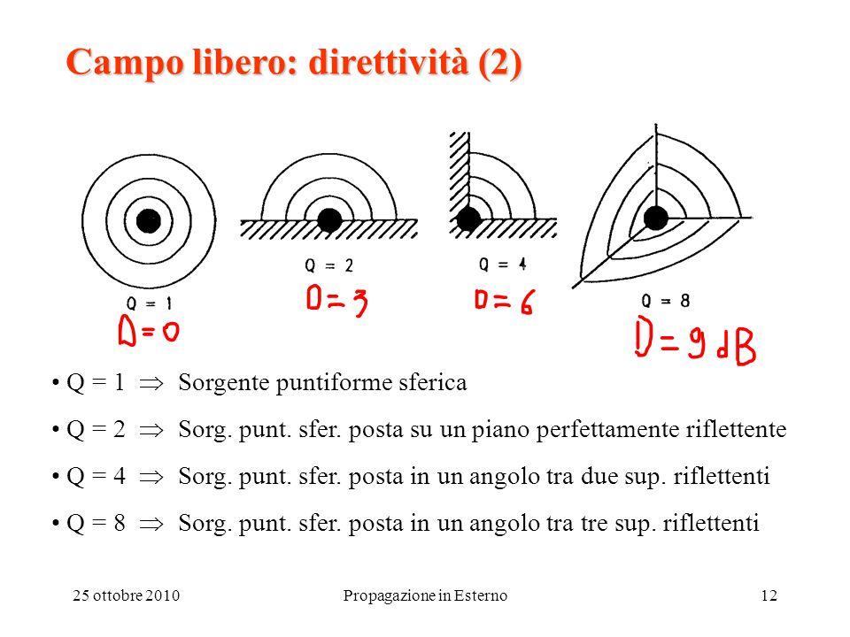 25 ottobre 2010Propagazione in Esterno12 Campo libero: direttività (2) Q = 1  Sorgente puntiforme sferica Q = 2  Sorg. punt. sfer. posta su un piano