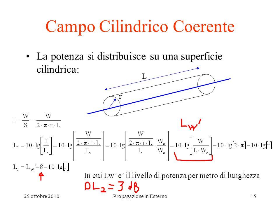 25 ottobre 2010Propagazione in Esterno15 Campo Cilindrico Coerente La potenza si distribuisce su una superficie cilindrica: r L In cui Lw' e' il livel