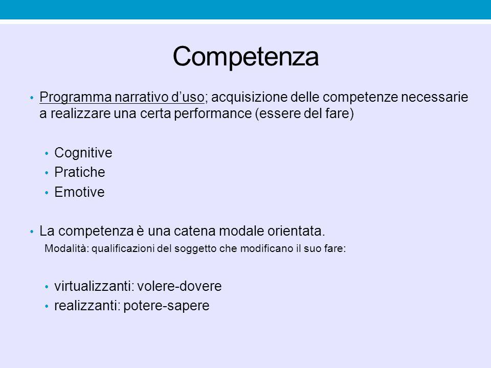 Competenza Programma narrativo d'uso; acquisizione delle competenze necessarie a realizzare una certa performance (essere del fare) Cognitive Pratiche