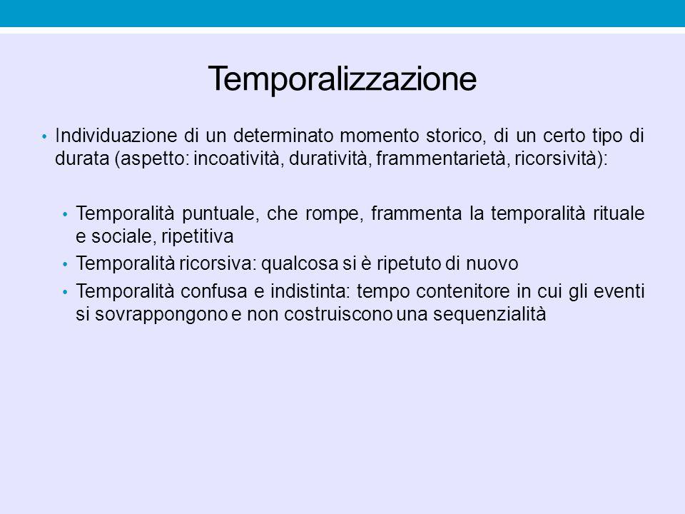 Temporalizzazione Individuazione di un determinato momento storico, di un certo tipo di durata (aspetto: incoatività, duratività, frammentarietà, rico