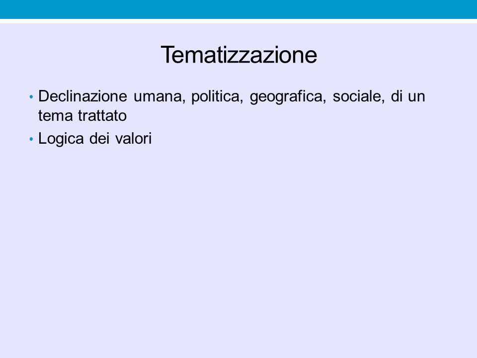 Tematizzazione Declinazione umana, politica, geografica, sociale, di un tema trattato Logica dei valori