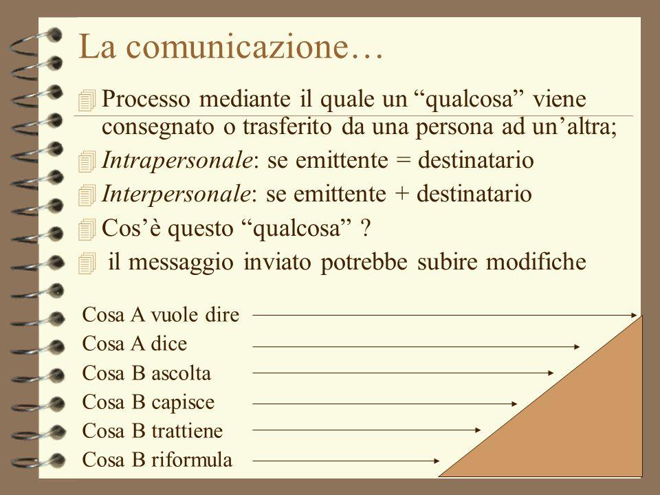 """La comunicazione… 4 Processo mediante il quale un """"qualcosa"""" viene consegnato o trasferito da una persona ad un'altra; 4 Intrapersonale: se emittente"""