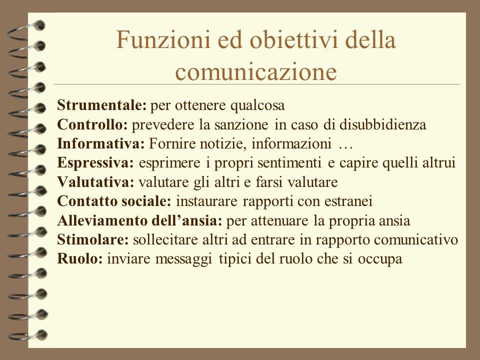 Funzioni ed obiettivi della comunicazione Strumentale: per ottenere qualcosa Controllo: prevedere la sanzione in caso di disubbidienza Informativa: Fo