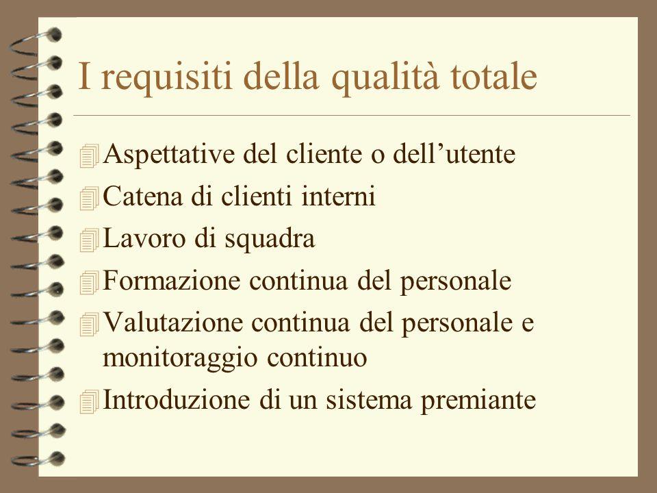 I requisiti della qualità totale 4 Aspettative del cliente o dell'utente 4 Catena di clienti interni 4 Lavoro di squadra 4 Formazione continua del per
