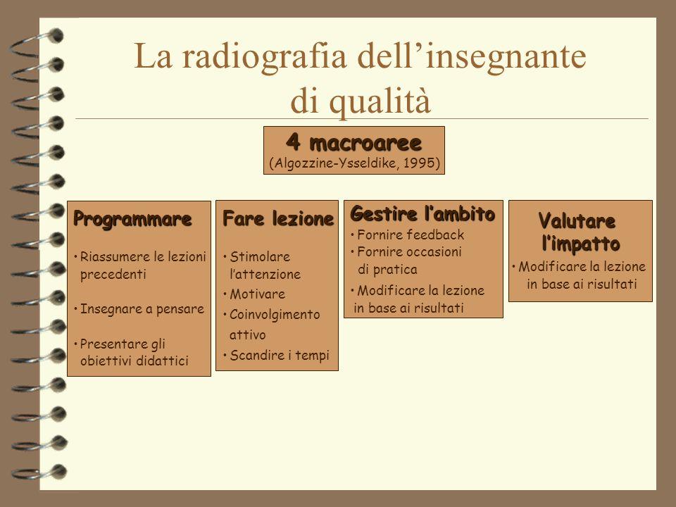 La radiografia dell'insegnante di qualità 4 macroaree (Algozzine-Ysseldike, 1995) Fare lezione Stimolare l'attenzione Motivare Coinvolgimento attivo S
