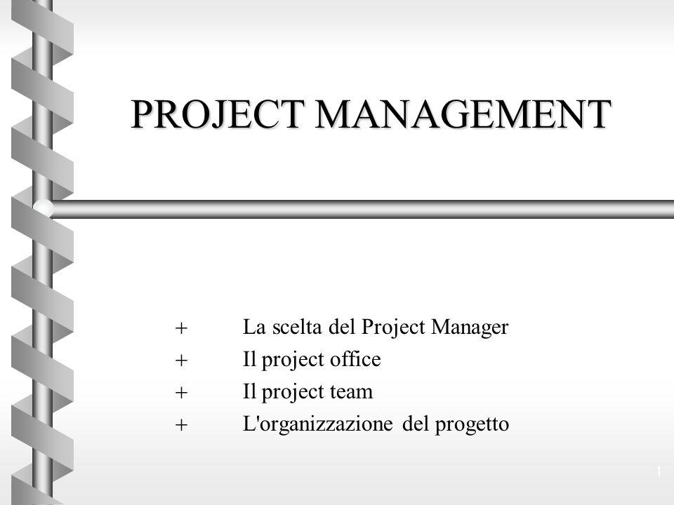 1 PROJECT MANAGEMENT +La scelta del Project Manager +Il project office +Il project team +L organizzazione del progetto