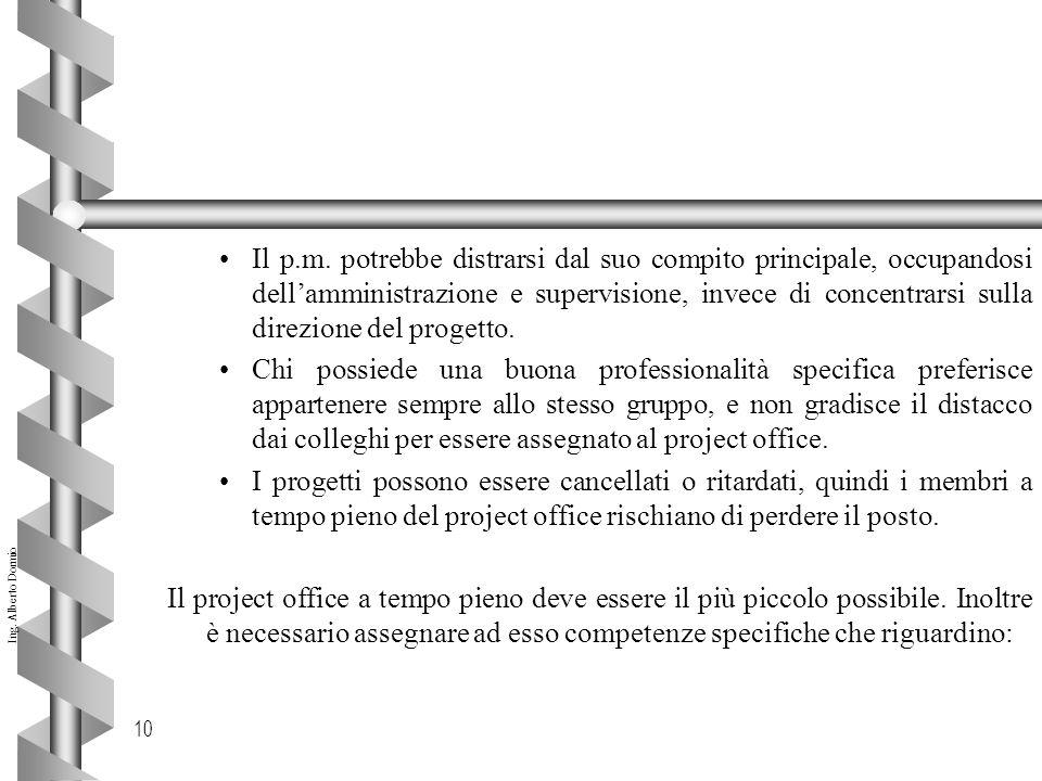 Ing.Alberto Dormio 10 Il p.m.