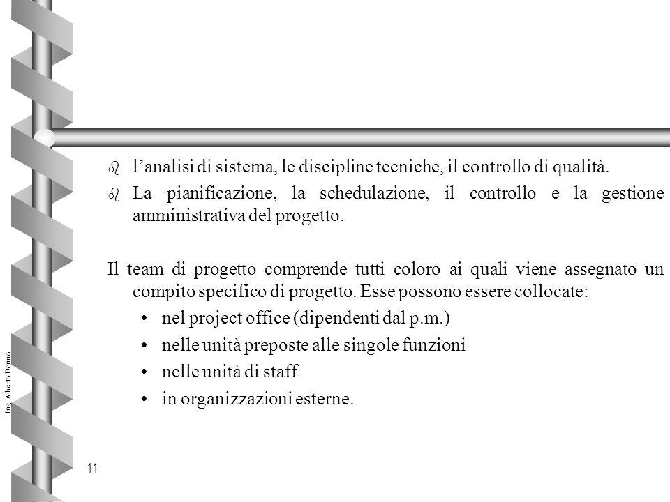 Ing.Alberto Dormio 11 b l'analisi di sistema, le discipline tecniche, il controllo di qualità.