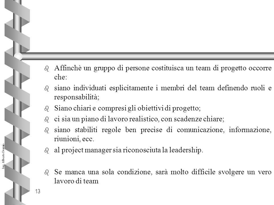 Ing. Alberto Dormio 13 b Affinchè un gruppo di persone costituisca un team di progetto occorre che: b siano individuati esplicitamente i membri del te