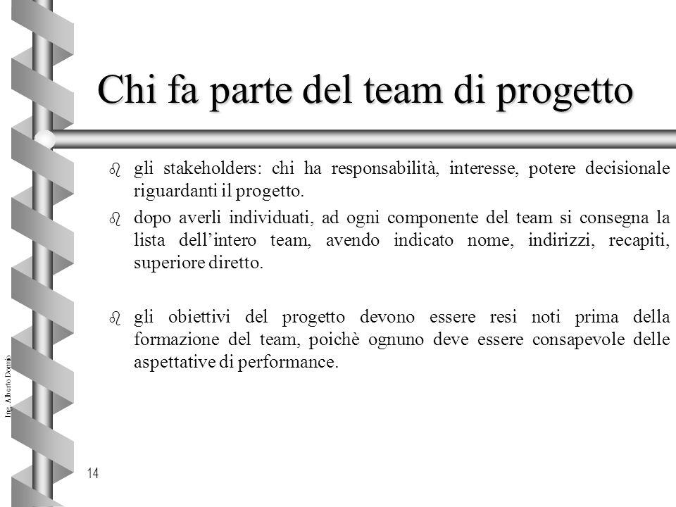 Ing. Alberto Dormio 14 Chi fa parte del team di progetto b gli stakeholders: chi ha responsabilità, interesse, potere decisionale riguardanti il proge