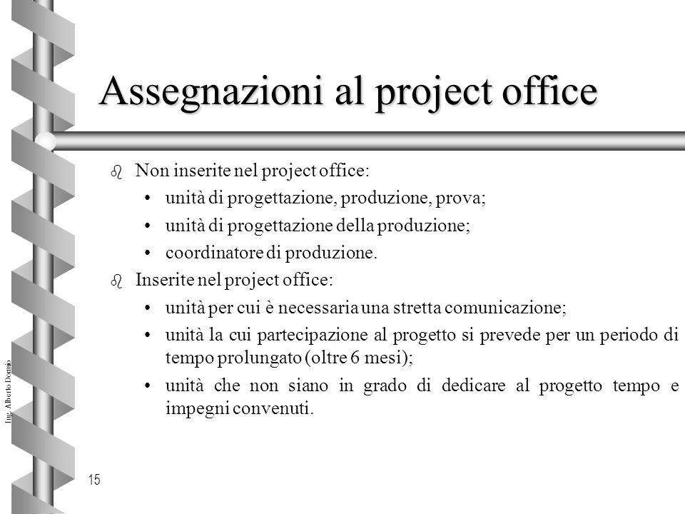 Ing. Alberto Dormio 15 Assegnazioni al project office b Non inserite nel project office: unità di progettazione, produzione, prova; unità di progettaz