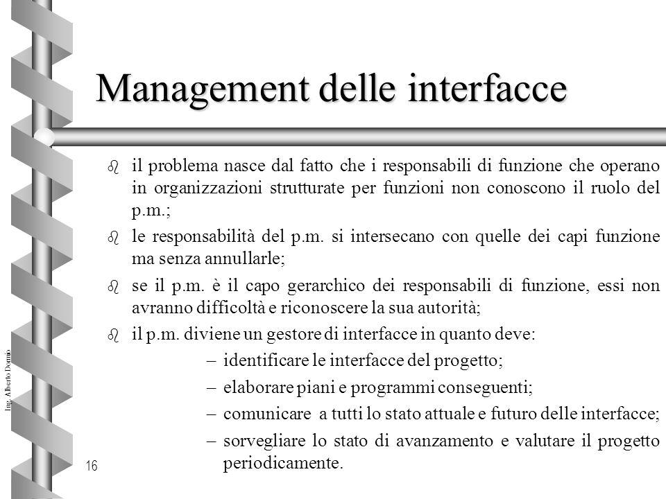 Ing. Alberto Dormio 16 Management delle interfacce b il problema nasce dal fatto che i responsabili di funzione che operano in organizzazioni struttur