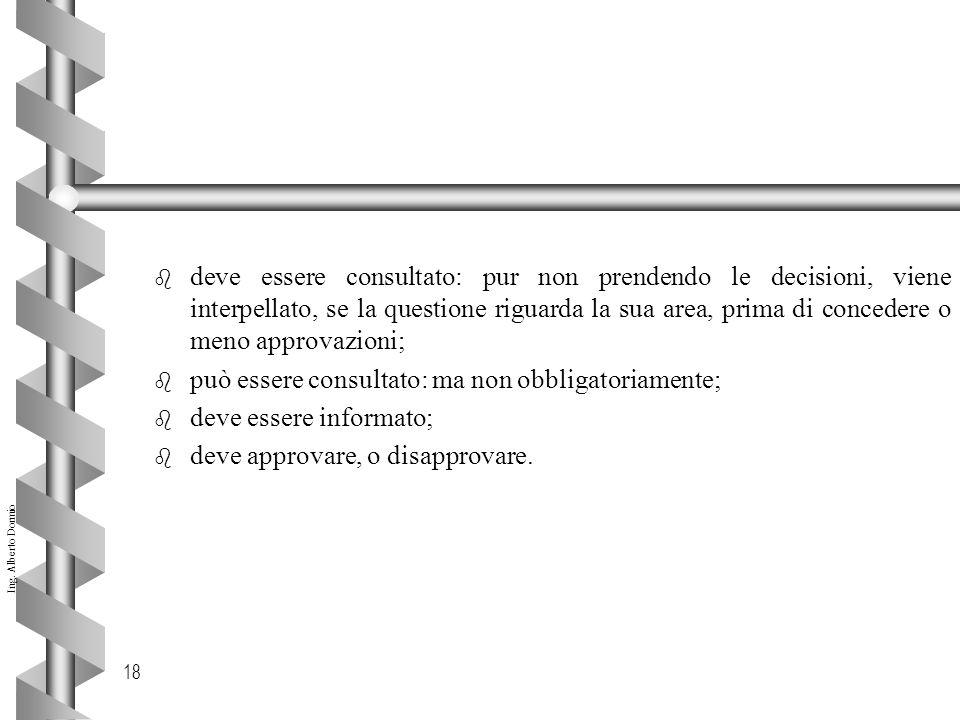 Ing. Alberto Dormio 18 b deve essere consultato: pur non prendendo le decisioni, viene interpellato, se la questione riguarda la sua area, prima di co
