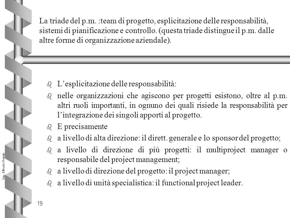 Ing.Alberto Dormio 19 La triade del p.m.